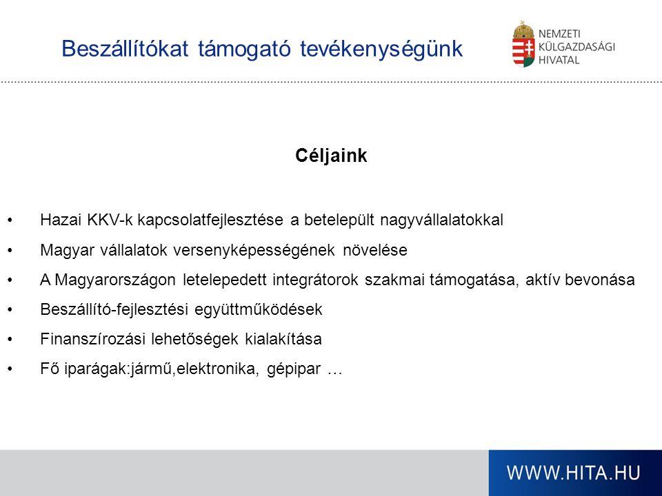 Beszállítókat támogató tevékenységünk Céljaink Hazai KKV-k kapcsolatfejlesztése a betelepült nagyvállalatokkal Magyar vállalatok versenyképességének n
