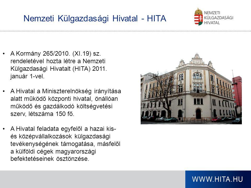 Mindenkihez eljutunk Magyarországi hálózat Központi iroda: Budapest Regionális hálózat: 15 iroda, mely lefedi az ország területét Külföldi hálózat 47 ország 61 városában dolgozó 74 külgazdasági szakdiplomata