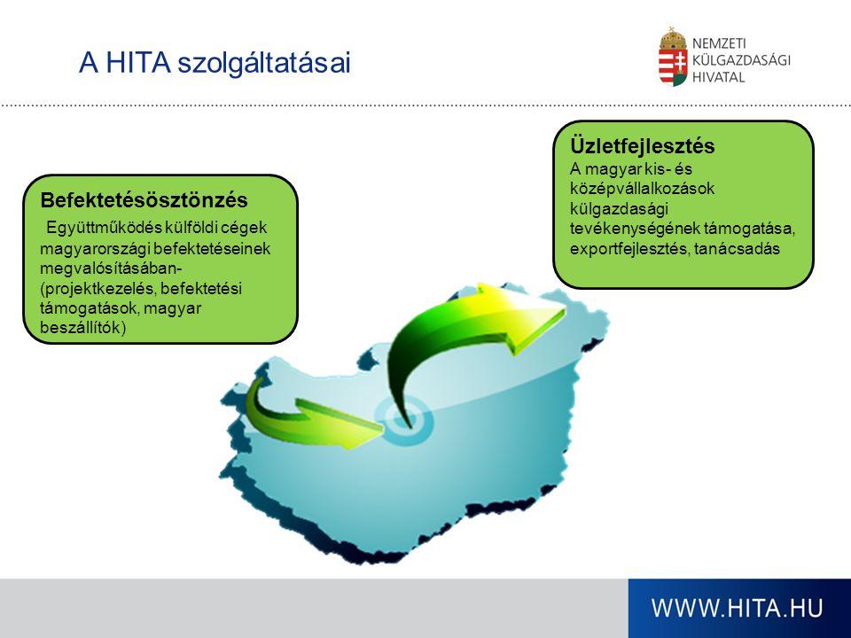 A HITA szolgáltatásai Befektetésösztönzés Együttműködés külföldi cégek magyarországi befektetéseinek megvalósításában- (projektkezelés, befektetési tá