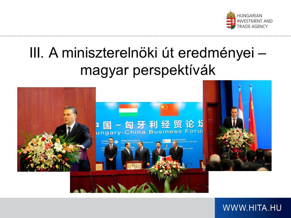 A Kína-Magyarország Üzleti Fórumon aláírt együttműködési megállapodások Kormányzati részvételű megállapodások A Magyar Kormány és a Wanhua A Magyar Kormány és az RZBC Group A HITA és a Huawei Üzleti megállapodások Víz- és szennyvízkezelés Borok kizárólagos forgalmazása Vegyesvállalat alapítása Tudományos együttműködés 18 együttműködési megállapodás