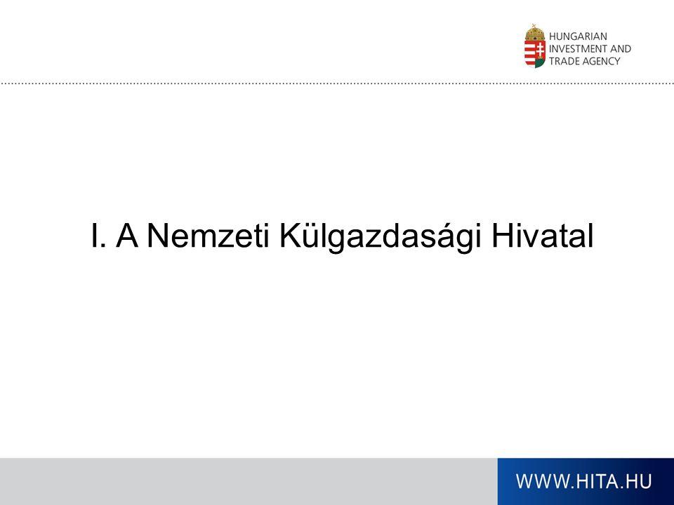 A HITA bemutatása A HITA 2011-ben kormányrendelettel került létrehozásra.