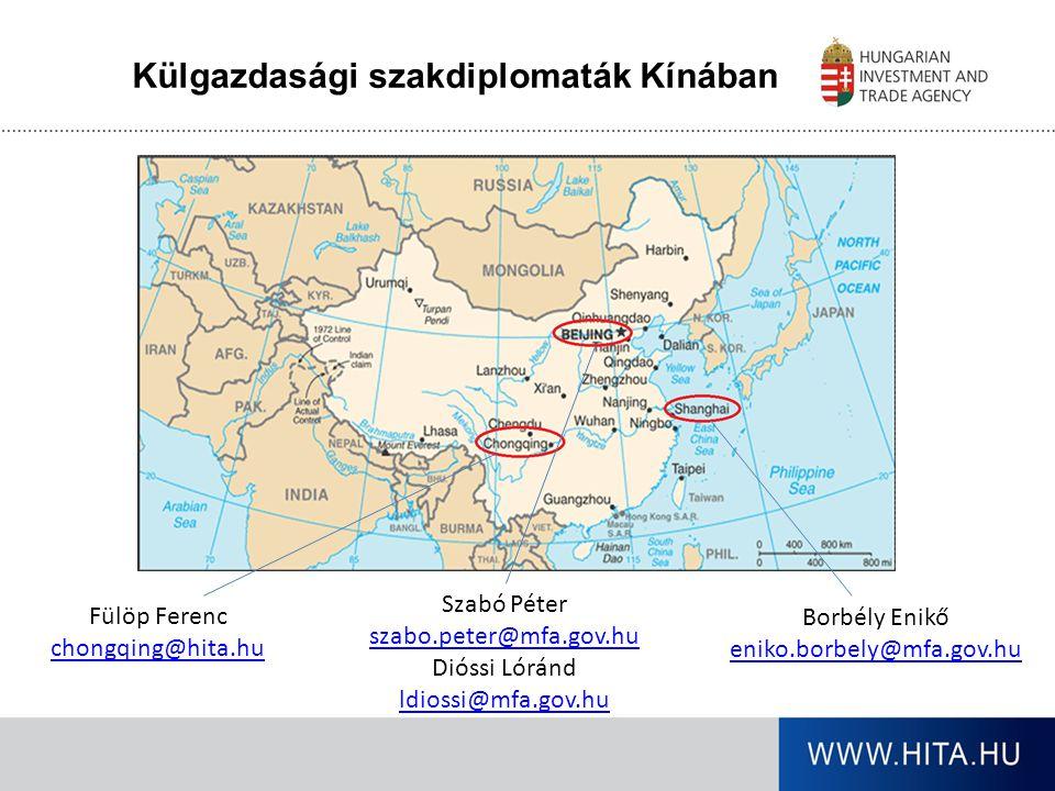II. Kína és Magyarország közti gazdasági kapcsolatok