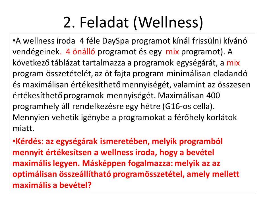 2. Feladat (Wellness) A wellness iroda 4 féle DaySpa programot kínál frissülni kívánó vendégeinek.