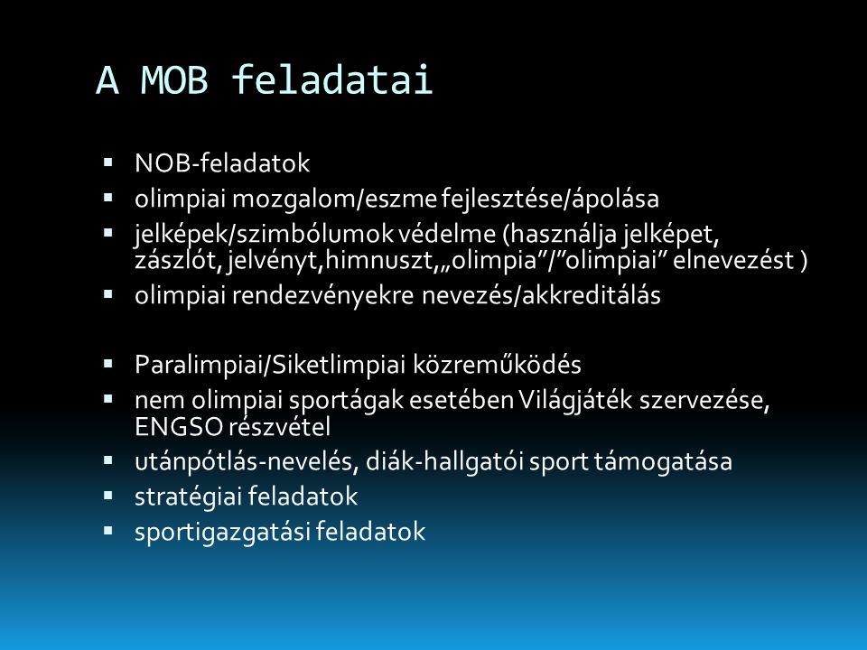 A MOB feladatai  NOB-feladatok  olimpiai mozgalom/eszme fejlesztése/ápolása  jelképek/szimbólumok védelme (használja jelképet, zászlót, jelvényt,hi