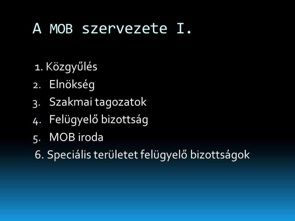 A MOB szervezete I. 1. Közgyűlés 2. Elnökség 3. Szakmai tagozatok 4. Felügyelő bizottság 5. MOB iroda 6. Speciális területet felügyelő bizottságok