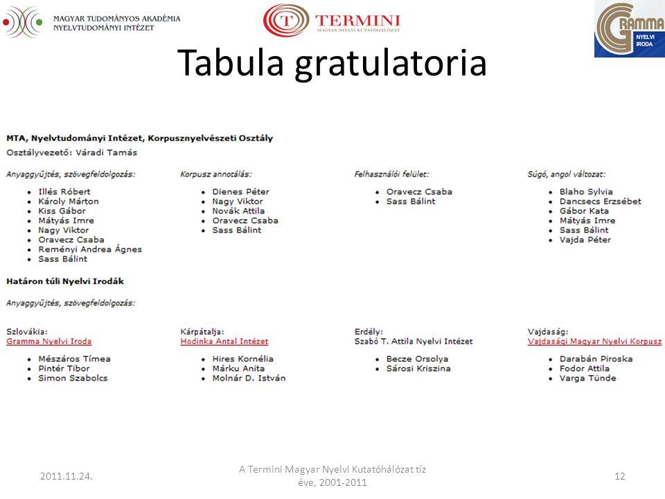 Tabula gratulatoria 2011.11.24. A Termini Magyar Nyelvi Kutatóhálózat tíz éve, 2001-2011 12
