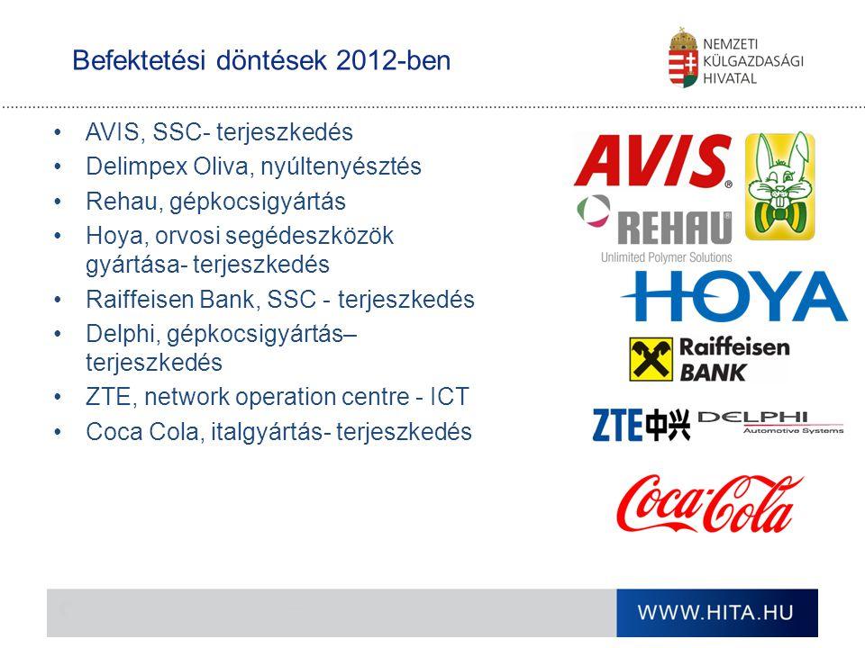 AVIS, SSC- terjeszkedés Delimpex Oliva, nyúltenyésztés Rehau, gépkocsigyártás Hoya, orvosi segédeszközök gyártása- terjeszkedés Raiffeisen Bank, SSC -