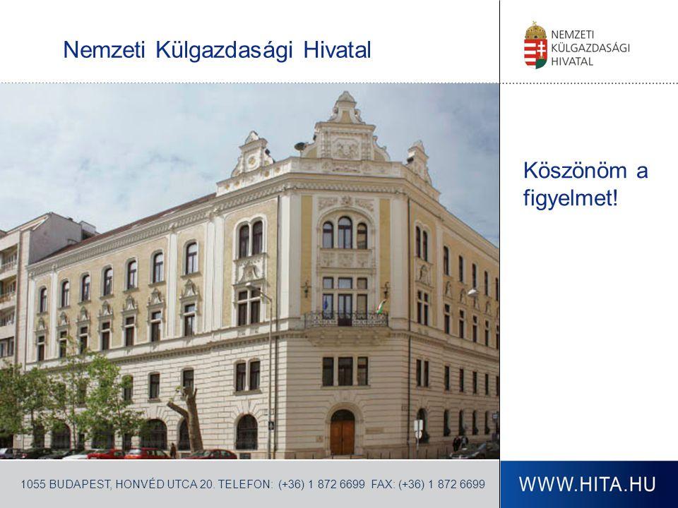 Nemzeti Külgazdasági Hivatal Köszönöm a figyelmet! 1055 BUDAPEST, HONVÉD UTCA 20. TELEFON: (+36) 1 872 6699 FAX: (+36) 1 872 6699
