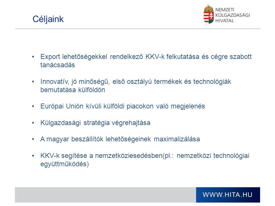 Céljaink Export lehetőségekkel rendelkező KKV-k felkutatása és cégre szabott tanácsadás Innovatív, jó minőségű, első osztályú termékek és technológiák