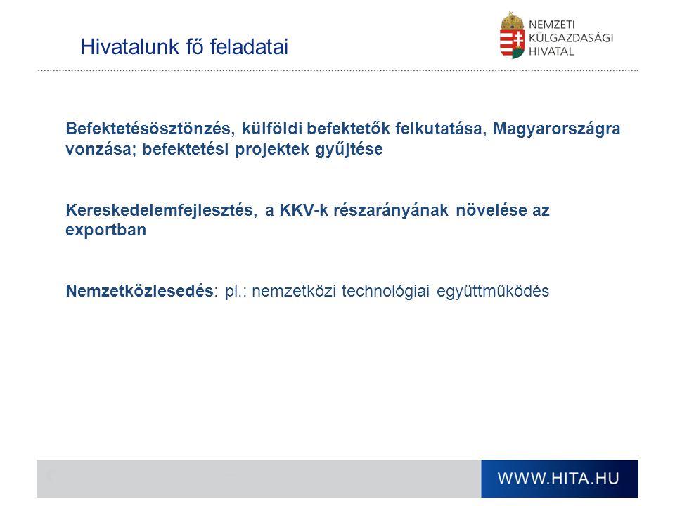 Hivatalunk fő feladatai Befektetésösztönzés, külföldi befektetők felkutatása, Magyarországra vonzása; befektetési projektek gyűjtése Kereskedelemfejle