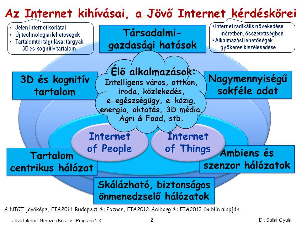 Dr. Sallai Gyula Jövő Internet Nemzeti Kutatási Program 1.3 2 Az Internet kihívásai, a Jövő Internet kérdéskörei Tartalom centrikus hálózat Internet o