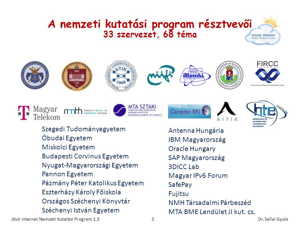 Jövő Internet Nemzeti Kutatási Program 1.3Dr.