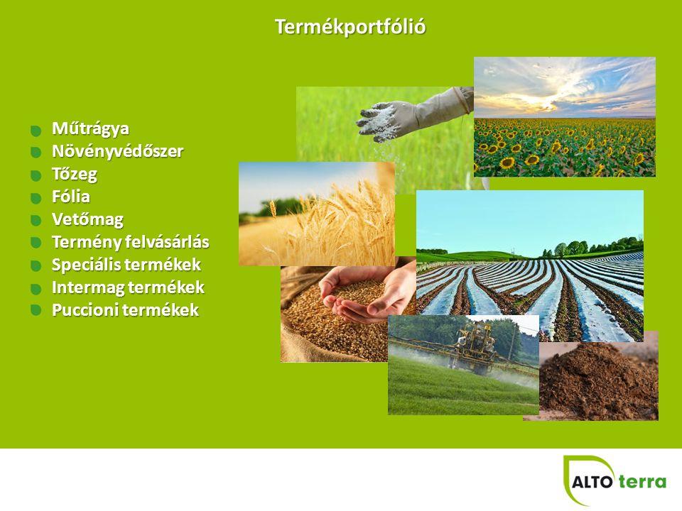 Termékportfólió Műtrágya Műtrágya Növényvédőszer Növényvédőszer Tőzeg Tőzeg Fólia Fólia Vetőmag Vetőmag Termény felvásárlás Termény felvásárlás Speciá
