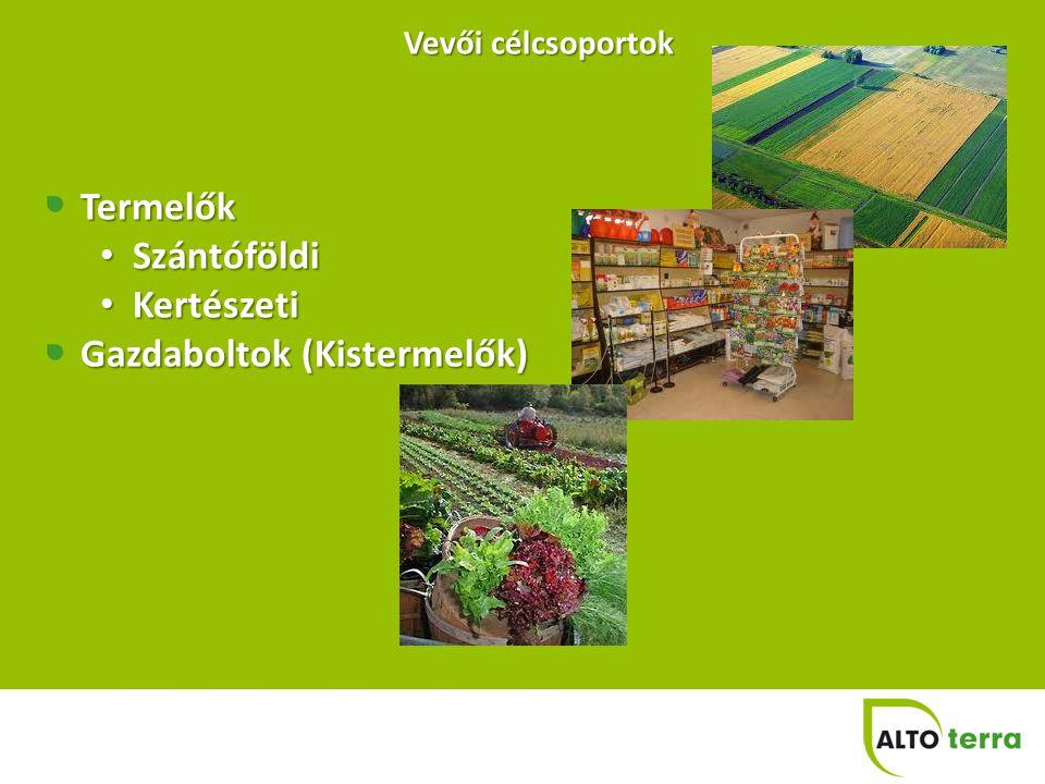 CÉGÜNKRŐL Vevői célcsoportok Termelők Termelők Szántóföldi Szántóföldi Kertészeti Kertészeti Gazdaboltok (Kistermelők) Gazdaboltok (Kistermelők)