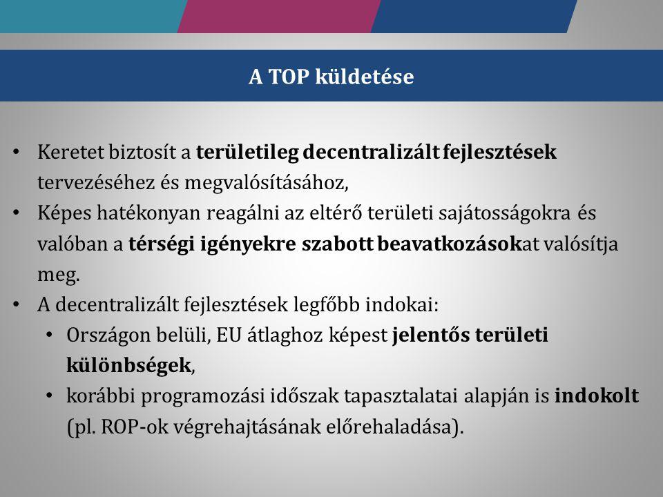 A TOP integrált területfejlesztési csomagok keretében valósul meg, előre meghatározott forrás és tematikai keretek között.