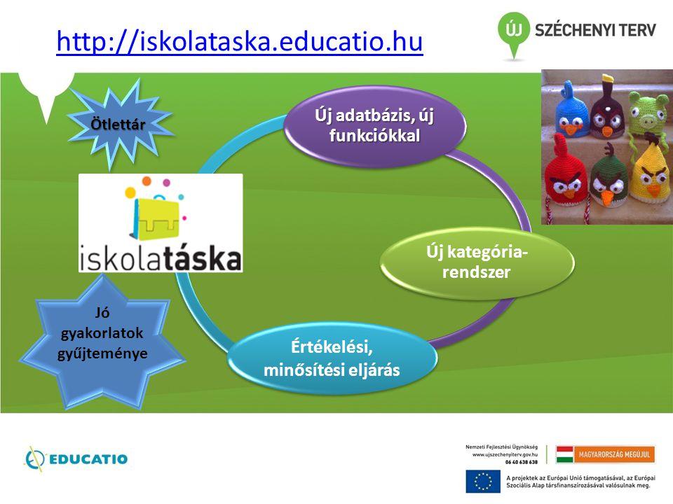 http://iskolataska.educatio.hu Új kategória- rendszer Új adatbázis, új funkciókkal Értékelési, minősítési eljárás Ötlettár Jó gyakorlatok gyűjteménye