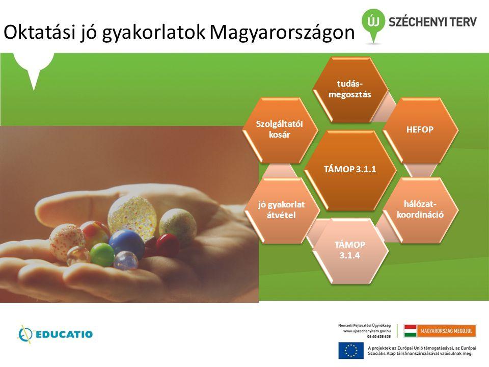 Oktatási jó gyakorlatok Magyarországon TÁMOP 3.1.1 tudás- megosztás HEFOP hálózat- koordináció TÁMOP 3.1.4 jó gyakorlat átvétel Szolgáltatói kosár