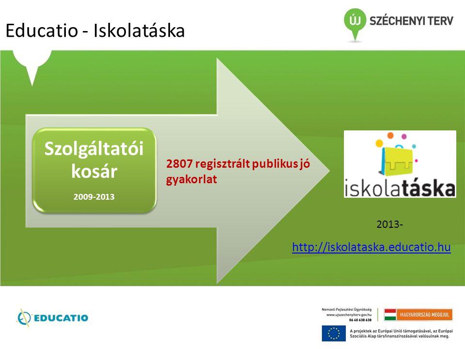 Educatio - Iskolatáska Szolgáltatói kosár 2009-2013 2807 regisztrált publikus jó gyakorlat http://iskolataska.educatio.hu 2013-