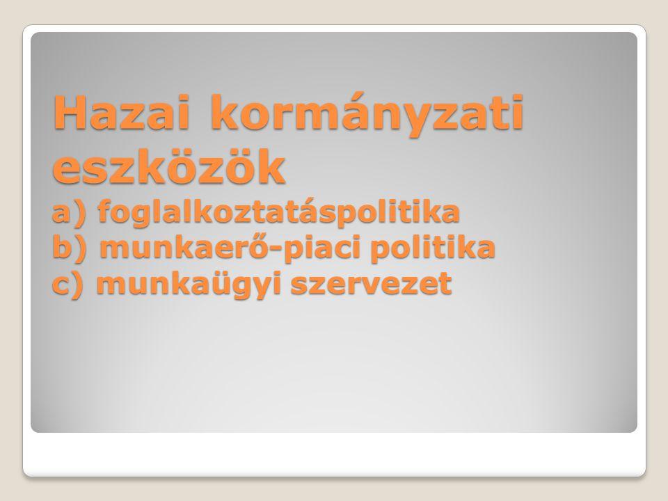 Hazai kormányzati eszközök a) foglalkoztatáspolitika b) munkaerő-piaci politika c) munkaügyi szervezet