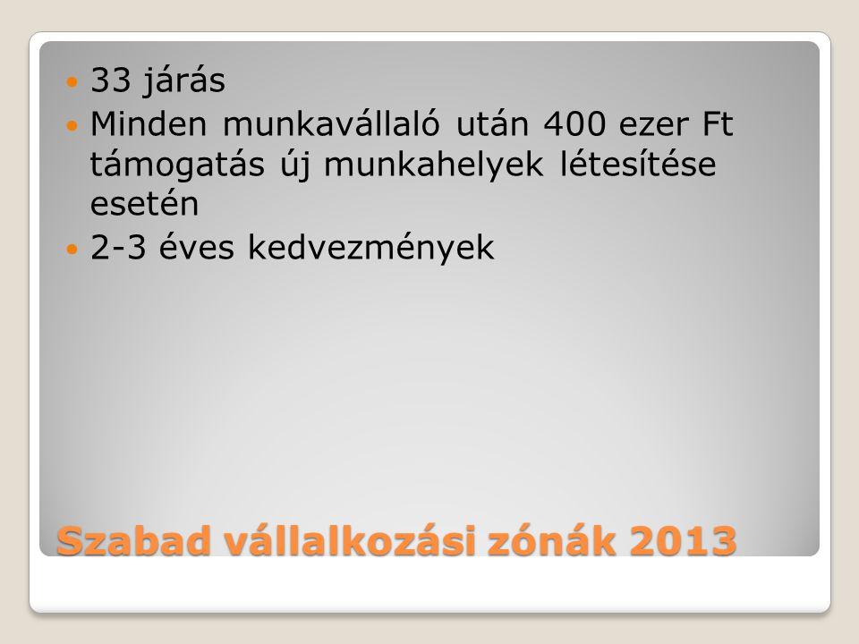 Szabad vállalkozási zónák 2013 33 járás Minden munkavállaló után 400 ezer Ft támogatás új munkahelyek létesítése esetén 2-3 éves kedvezmények