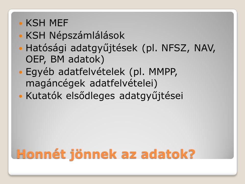 Regionális különbségek Forrás: Munkaerőpiaci Tükör 2012