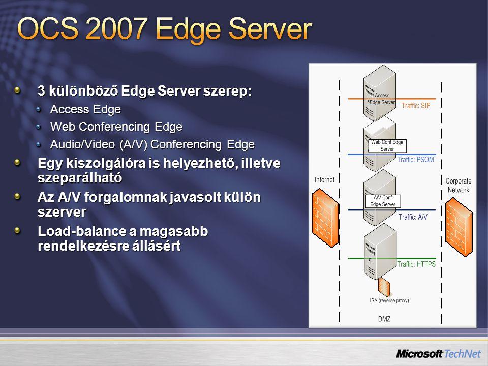 3 különböző Edge Server szerep: Access Edge Web Conferencing Edge Audio/Video (A/V) Conferencing Edge Egy kiszolgálóra is helyezhető, illetve szeparálható Az A/V forgalomnak javasolt külön szerver Load-balance a magasabb rendelkezésre állásért