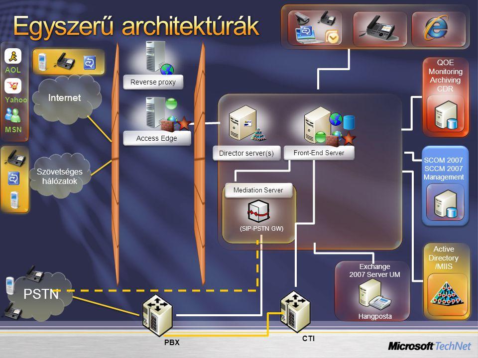 Áttekintés Egyszerű architektúrák Nagyvállalati architektúrák Tervezési útmutató