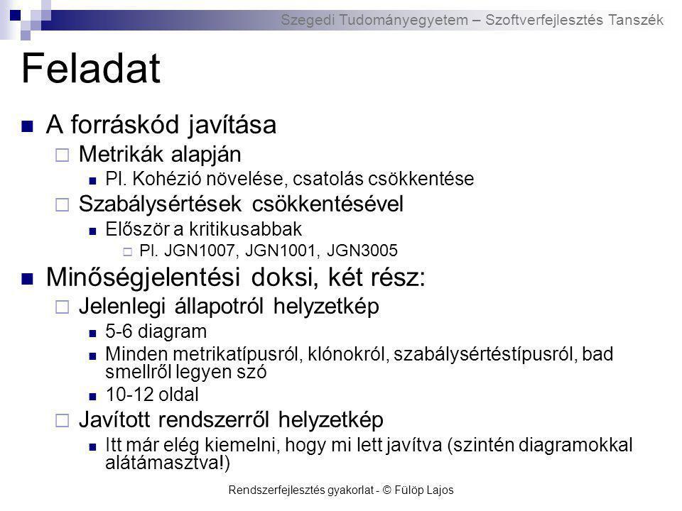 Szegedi Tudományegyetem – Szoftverfejlesztés Tanszék Rendszerfejlesztés gyakorlat - © Fülöp Lajos Feladat A forráskód javítása  Metrikák alapján Pl.
