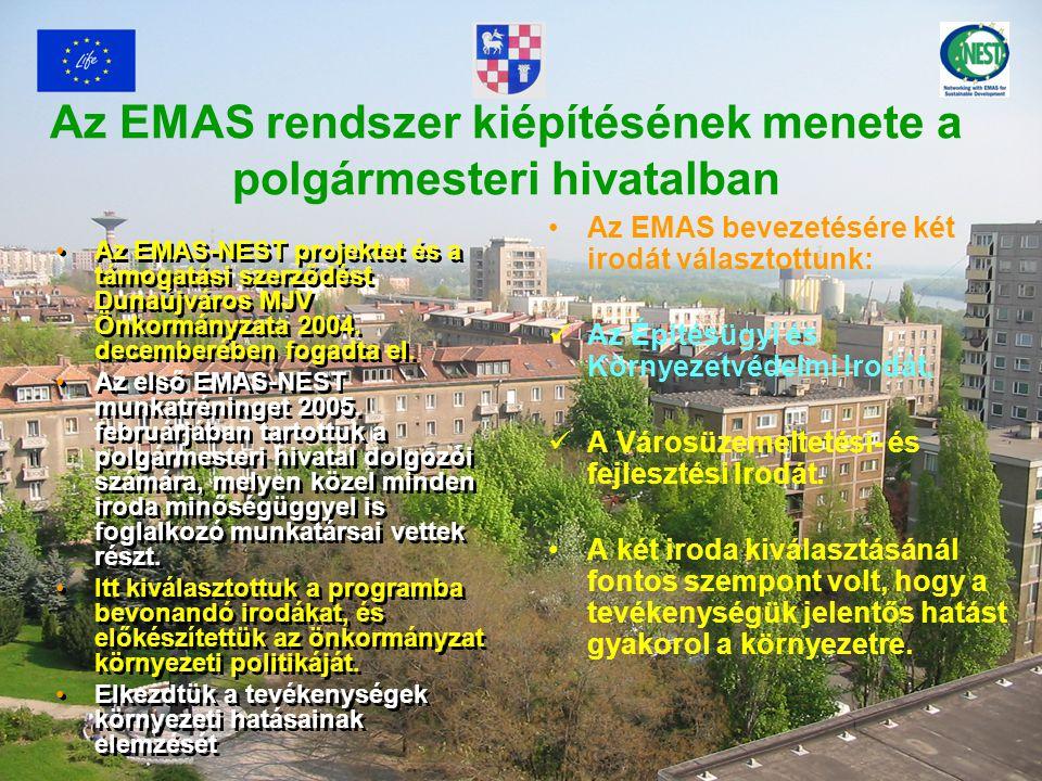 Az EMAS rendszer kiépítésének menete a polgármesteri hivatalban Az EMAS-NEST projektet és a támogatási szerződést Dunaújváros MJV Önkormányzata 2004.