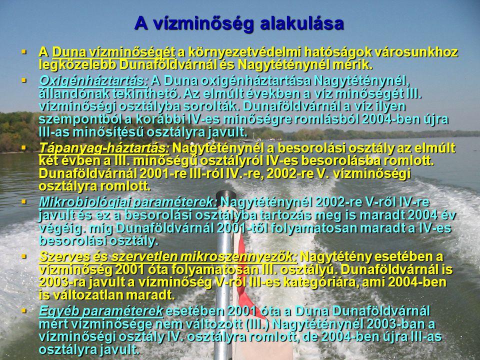 Hulladékgazdálkodás  Dunaújvárosban a hulladékok gyűjtésével és kezelésével a többször módosított 41/2002.