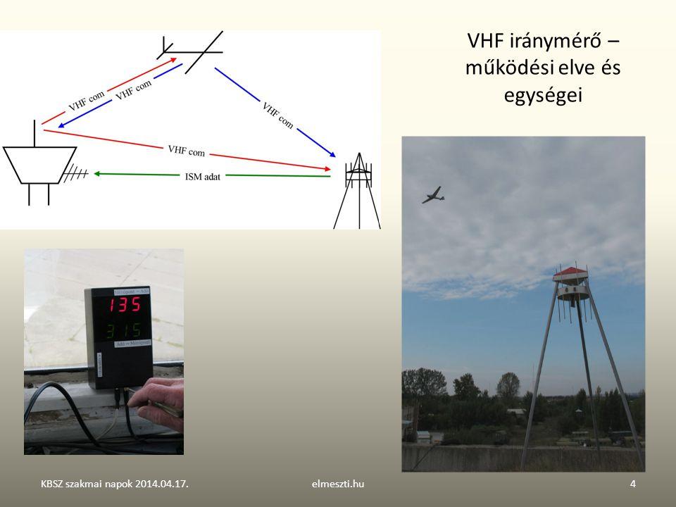 """Mérőegység: – Az info-szolgálat kommunikációs rádió antennájától különböző helyre telepítve – Kialakítása elektromos kisülésektől védett – Tartalmaz: VHF vevő egységet ISM adó egységet vezérlő egységet antennarendszert autonóm energiaellátó rendszert Kijelző egység – Három digites, LED-es számkijelző – """"Innen - mért irányszög – """"Ide - vezető irányszög – Süllyesztett """"Hitelesítés gomb KBSZ szakmai napok 2014.04.17.elmeszti.hu5"""