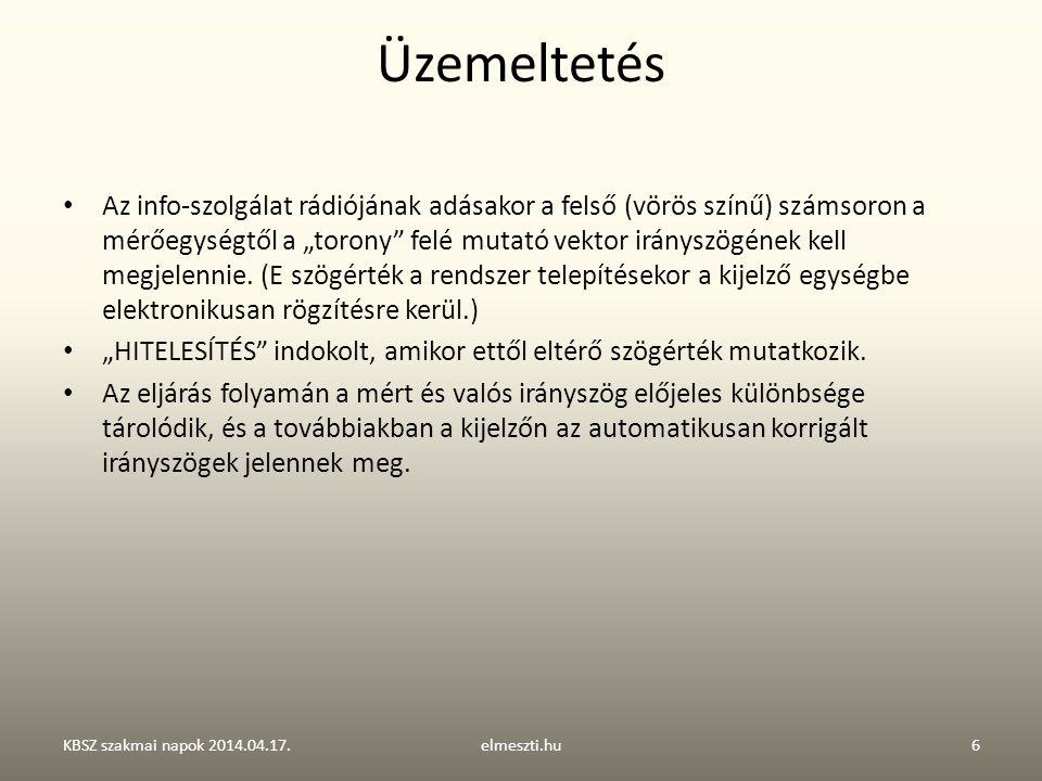 Karbantartás KBSZ szakmai napok 2014.04.17.elmeszti.hu7