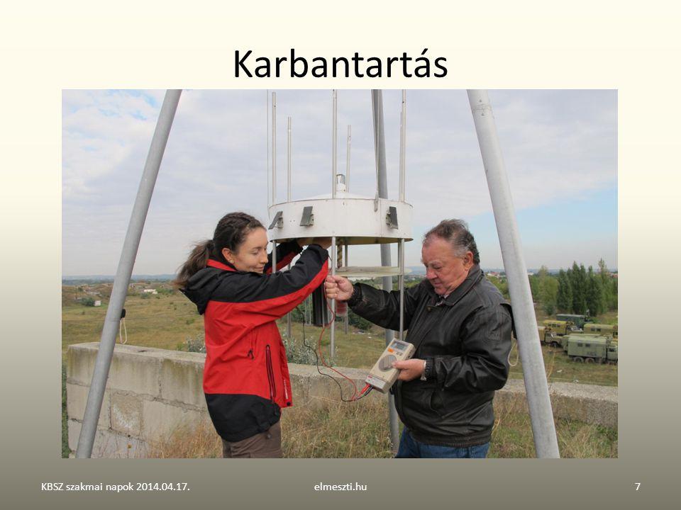 AIRPOS légijármű helyzetmeghatározó KBSZ szakmai napok 2014.04.17.elmeszti.hu8