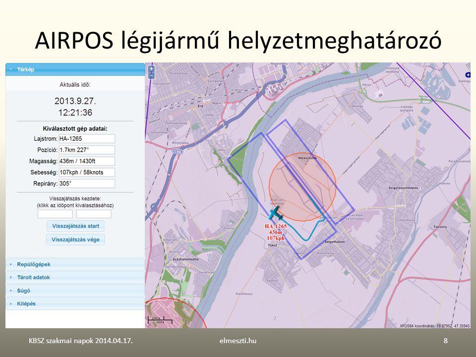 AIRPOS – működési elve és egységei KBSZ szakmai napok 2014.04.17.elmeszti.hu9 Adategység Illesztő egység Megjelenítő egység
