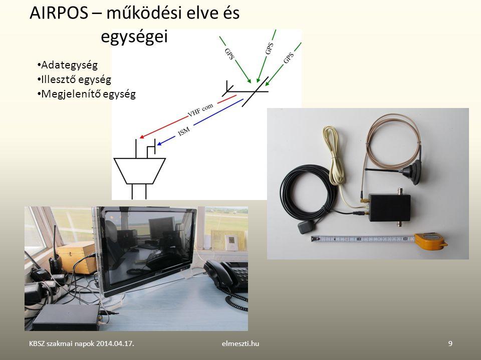 Adategység A légijármű fedélzetén elhelyezett adategység segíségével történik a lajstromjel, a 3D helyzetkoordináták és a mozgásjellemzők kisugárzása VHF kommunikációs és/vagy ISM (860 MHz) csatornán.