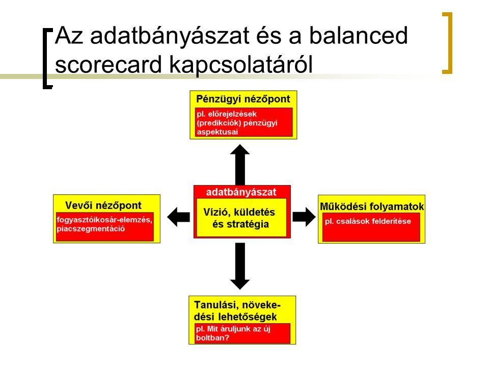 Az adatbányászat és a balanced scorecard kapcsolatáról