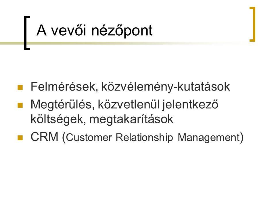 A vevői nézőpont Felmérések, közvélemény-kutatások Megtérülés, közvetlenül jelentkező költségek, megtakarítások CRM ( Customer Relationship Management