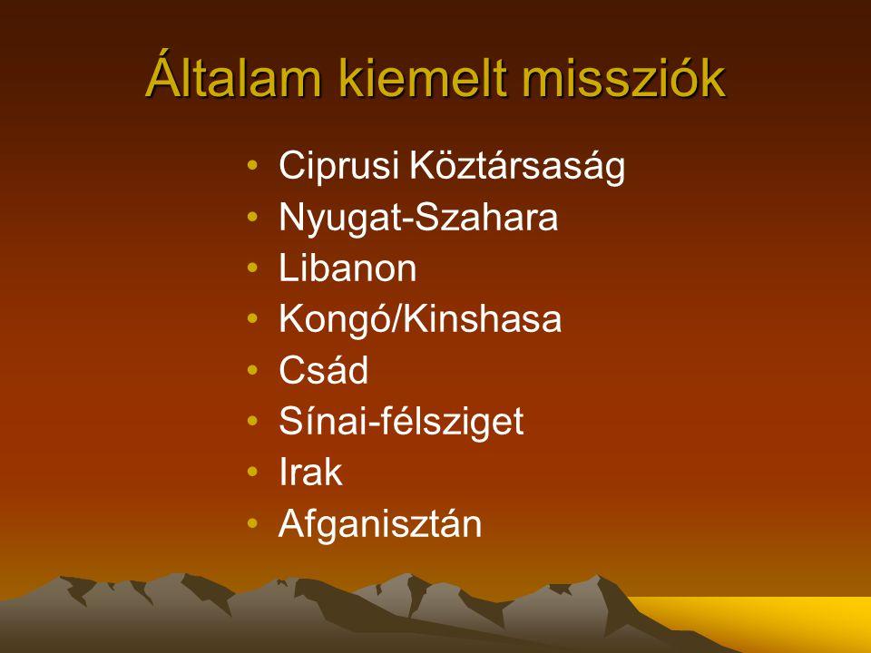 Általam kiemelt missziók Ciprusi Köztársaság Nyugat-Szahara Libanon Kongó/Kinshasa Csád Sínai-félsziget Irak Afganisztán