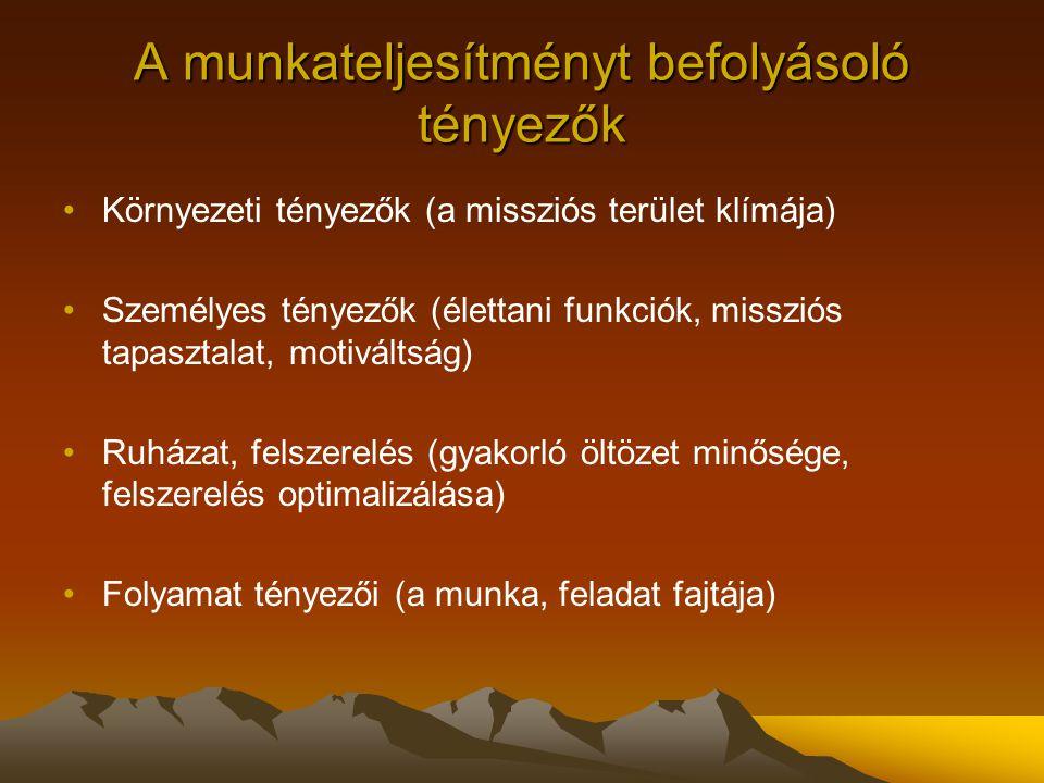 A munkateljesítményt befolyásoló tényezők Környezeti tényezők (a missziós terület klímája) Személyes tényezők (élettani funkciók, missziós tapasztalat