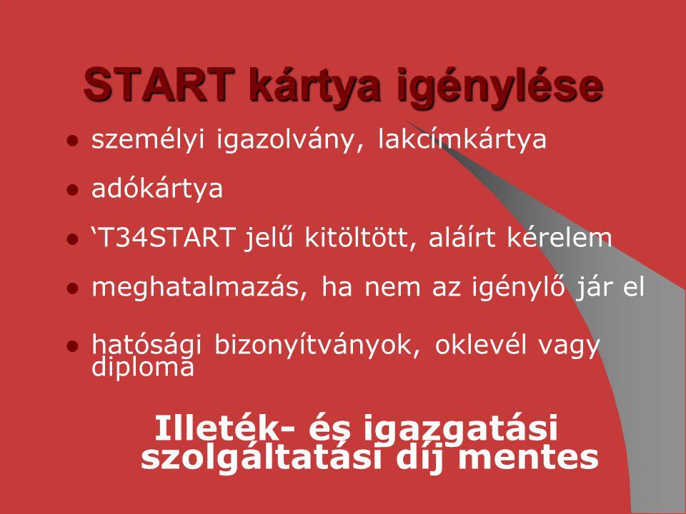 START kártya igénylése személyi igazolvány, lakcímkártya adókártya 'T34START jelű kitöltött, aláírt kérelem meghatalmazás, ha nem az igénylő jár el ha