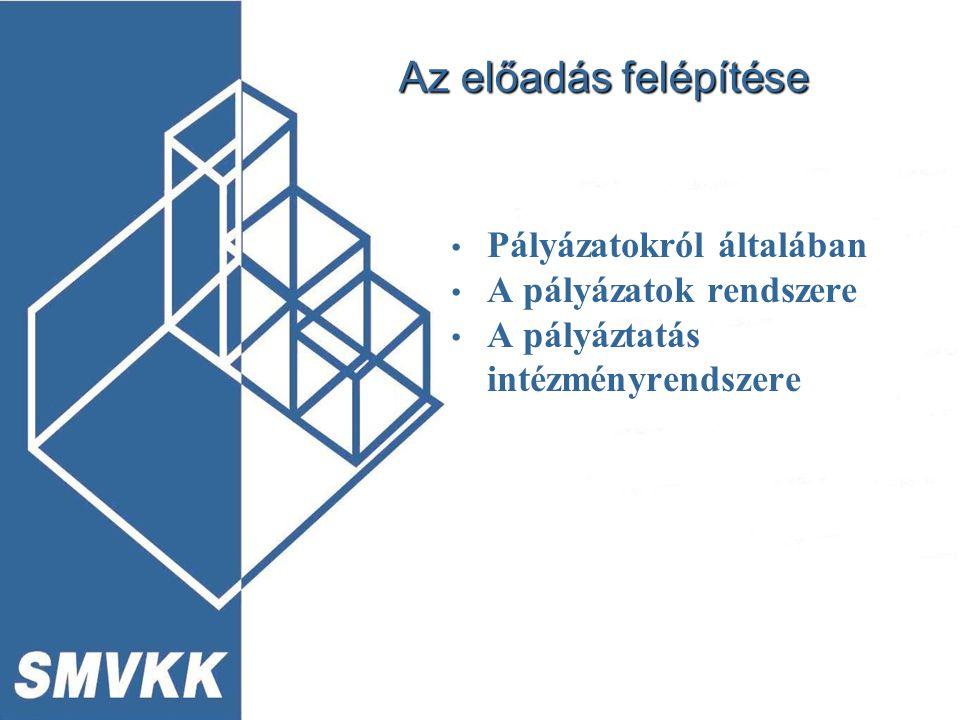 Az előadás felépítése Pályázatokról általában A pályázatok rendszere A pályáztatás intézményrendszere