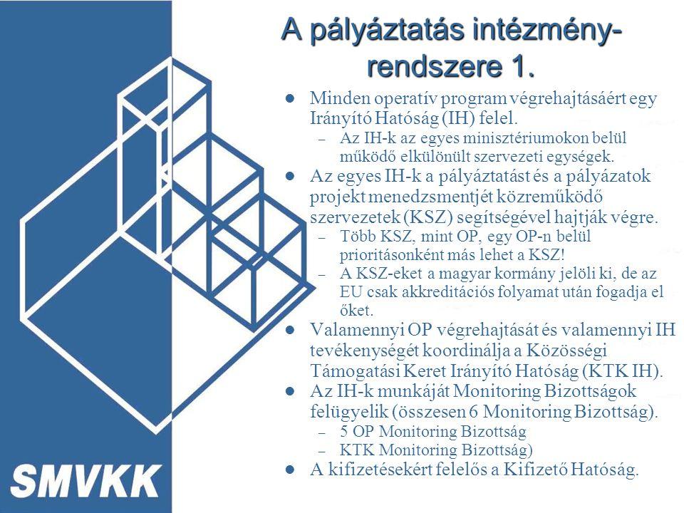 A pályáztatás intézmény- rendszere 2.