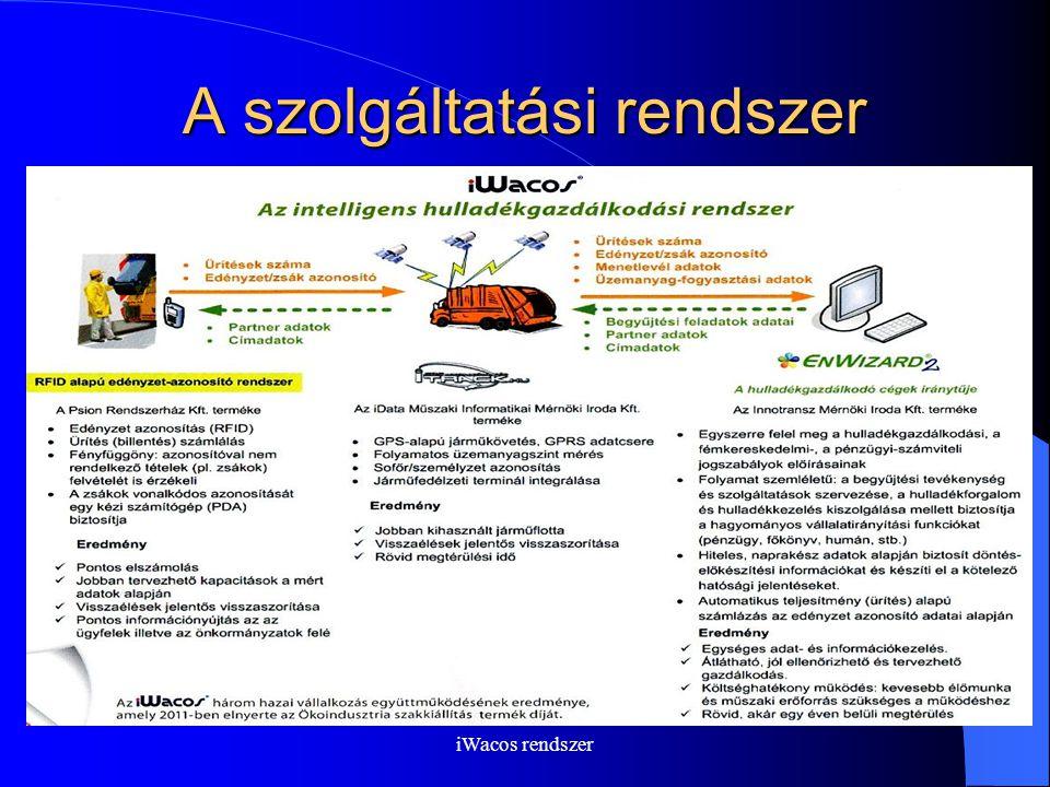 iWacos rendszer A szolgáltatási rendszer