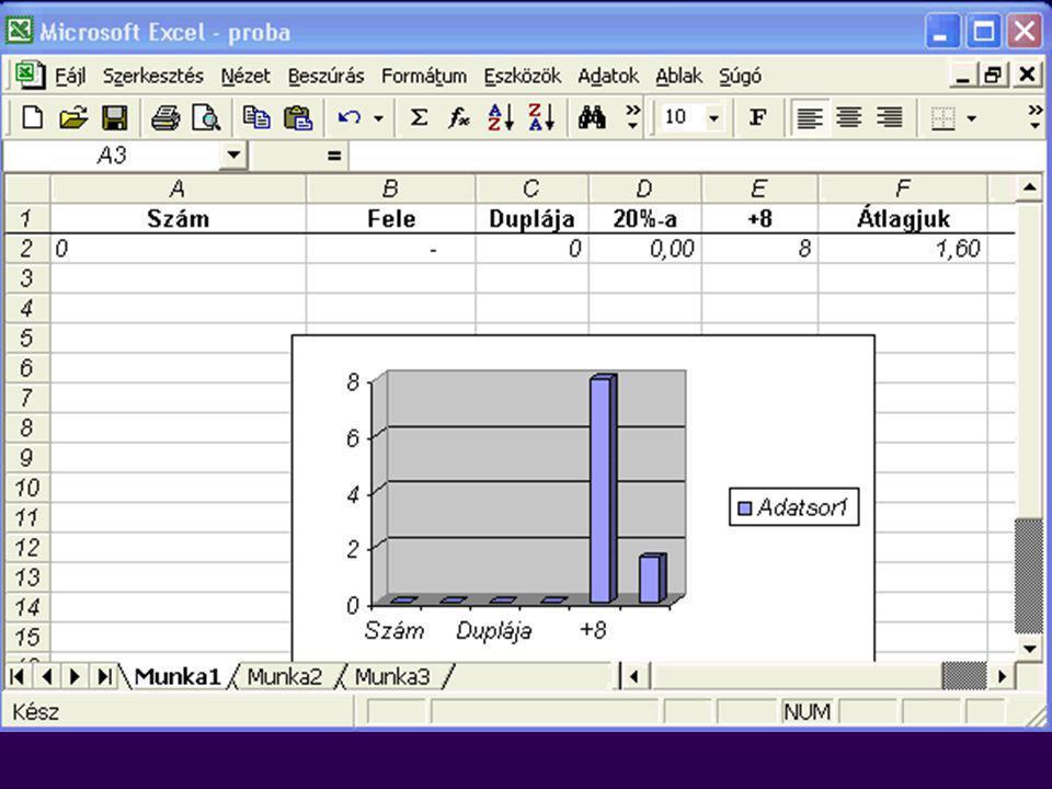 Informatikai háttér Táblázatkezelés: Microsoft Excel
