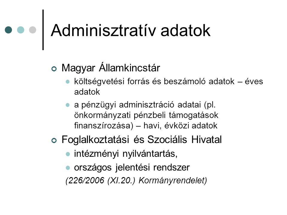 Adminisztratív adatok Magyar Államkincstár költségvetési forrás és beszámoló adatok – éves adatok a pénzügyi adminisztráció adatai (pl.