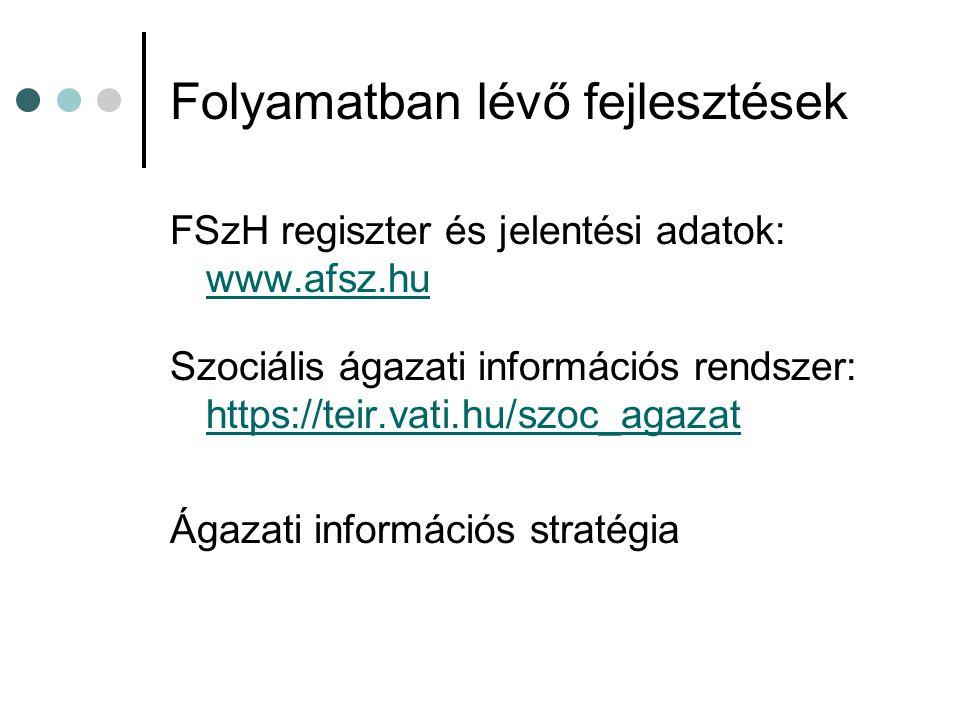 Folyamatban lévő fejlesztések FSzH regiszter és jelentési adatok: www.afsz.hu www.afsz.hu Szociális ágazati információs rendszer: https://teir.vati.hu/szoc_agazat https://teir.vati.hu/szoc_agazat Ágazati információs stratégia