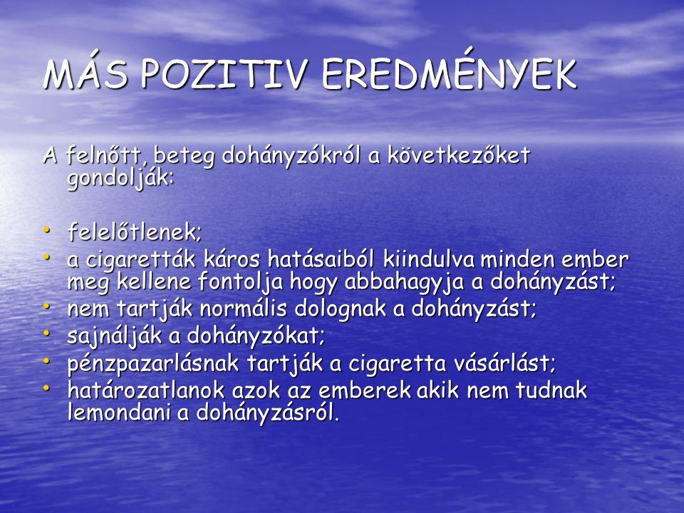 Egyébb információk a Tinik lemondanak a dohányzásról és az Egészség Világnapjáról http://www.dspcovasna.ro/hu/esemenyek-ujdonsagok http://www.dspcovasna.ro/ro/evenimente-noutati