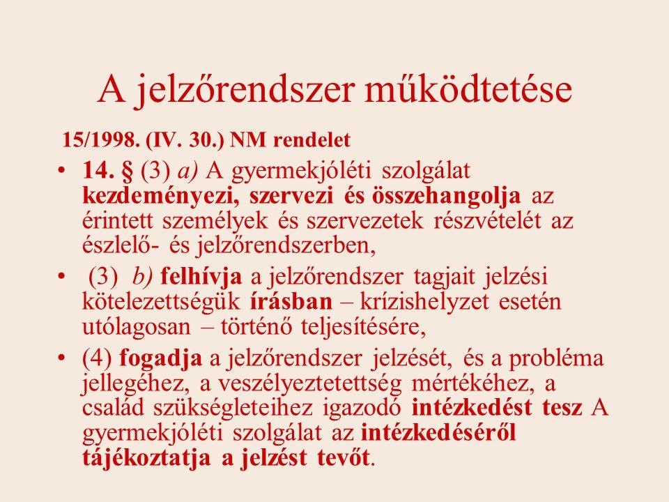 A jelzőrendszer működtetése 15/1998.(IV. 30.) NM rendelet 14.