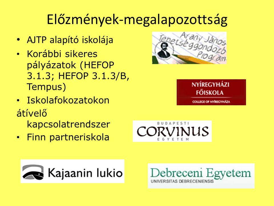 Előzmények-megalapozottság AJTP alapító iskolája Korábbi sikeres pályázatok (HEFOP 3.1.3; HEFOP 3.1.3/B, Tempus) Iskolafokozatokon átívelő kapcsolatrendszer Finn partneriskola