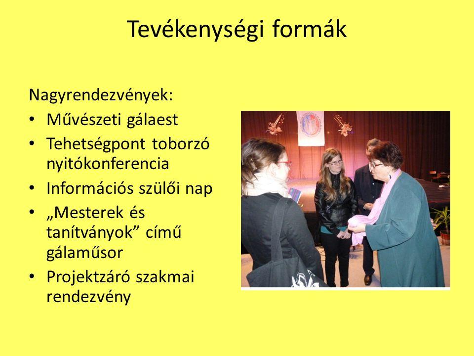 """Tehetségkutató versenyek Find Your Way """"Színház az egész világ Német nyelvi verseny az általános iskolák 8."""